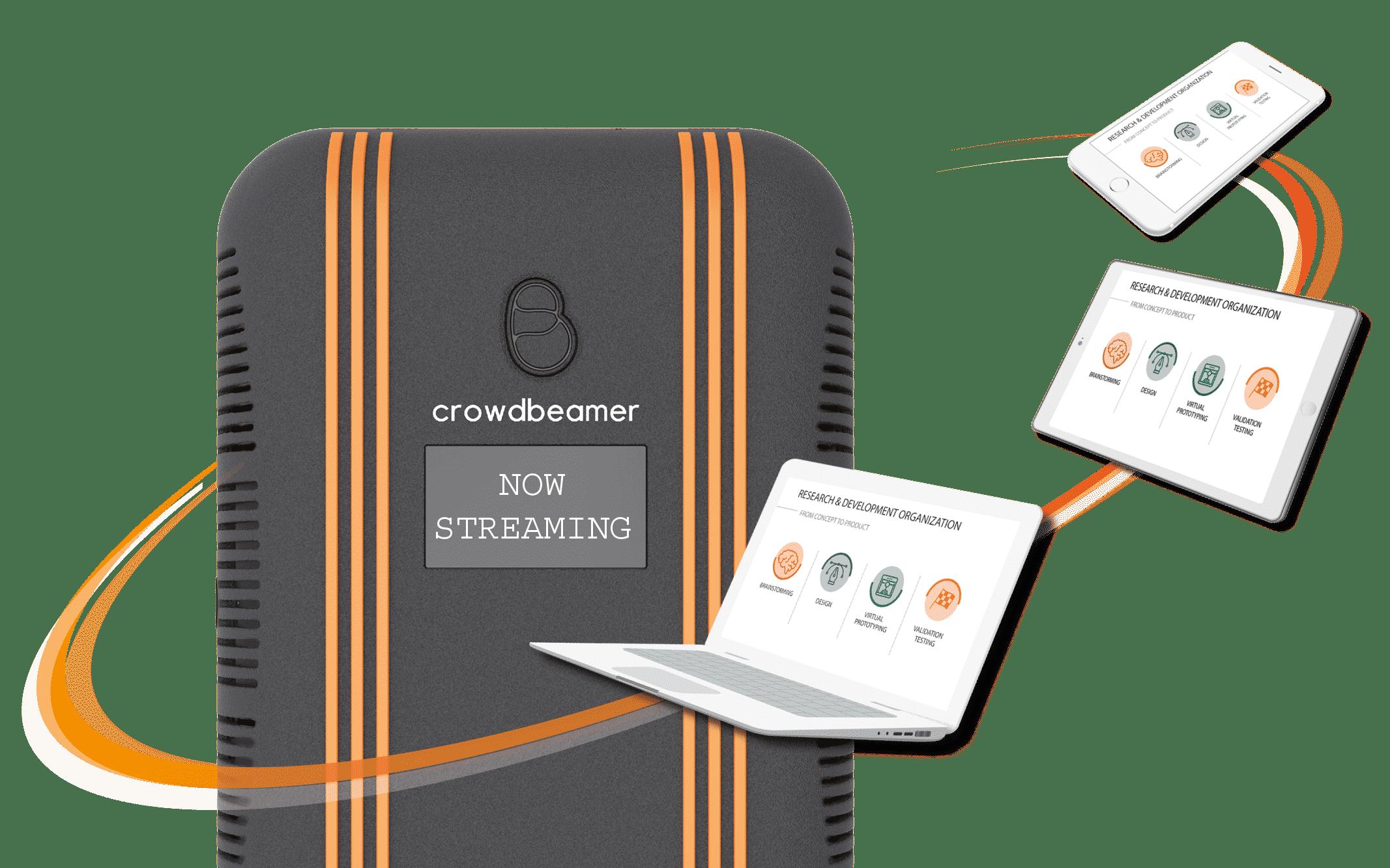 ¿Por qué tu empresa debería estar usando Crowdbeamer Go en las presentaciones diarias?